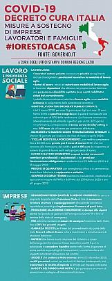 Misure a sostegno di imprese, lavoratori e famiglie (a)