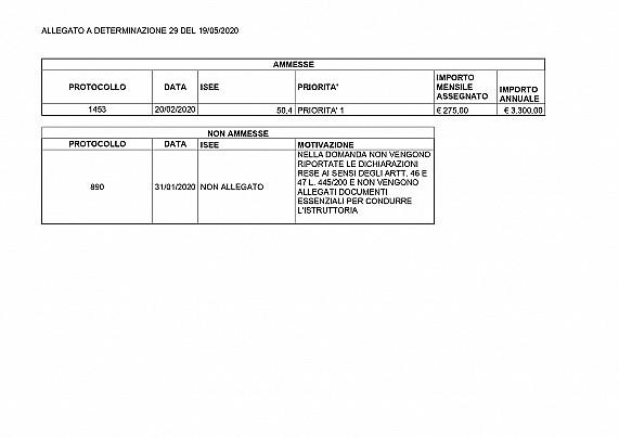 029 ALLEGATO A DETERMINAZIONE DEL 19.05.2020_pages-to-jpg-0001