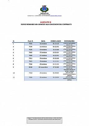 ALLEGATO B RETTIFICATO_page-0001