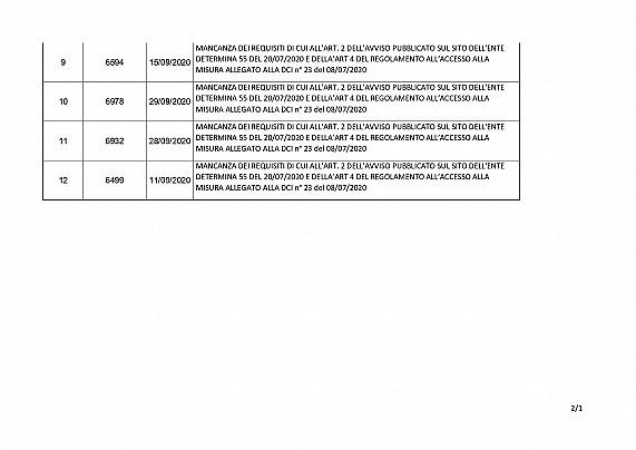 DETERMINA_Num_484__Allegato1_ALLEGATO A DETERMINA 97  DEL 13.11.2020_pages-to-jpg-0002