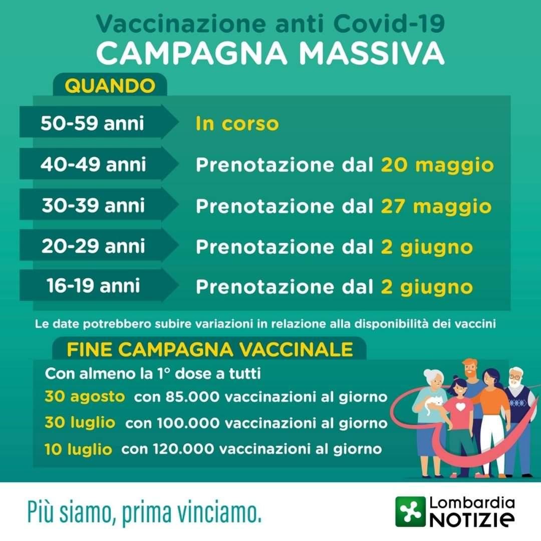 Piano Vaccinale Regione Lombardia
