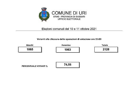 percentuale votanti ore 15.00 SITO_pages-to-jpg-0001